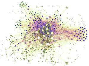 Generic social-network analysis visualization